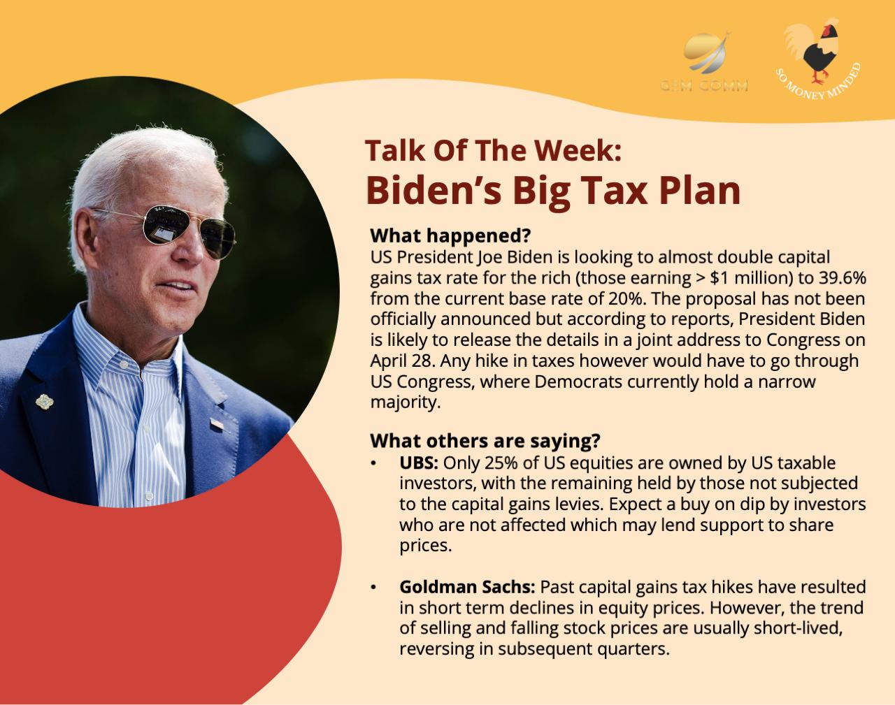 Market Talk: Biden's Big Tax Plan