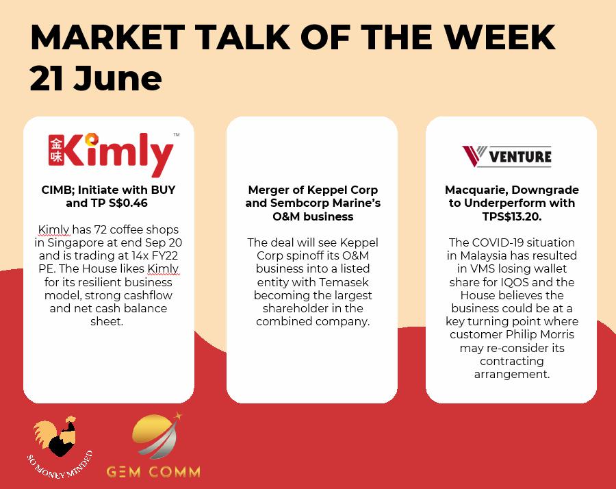 Market talk for the week (21June)