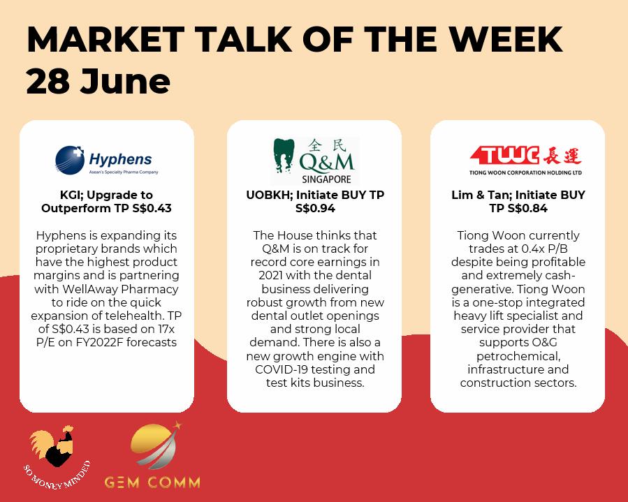 Market talk for the week (28June)