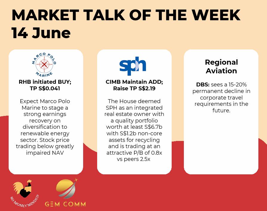 Market talk for the week (14 June)