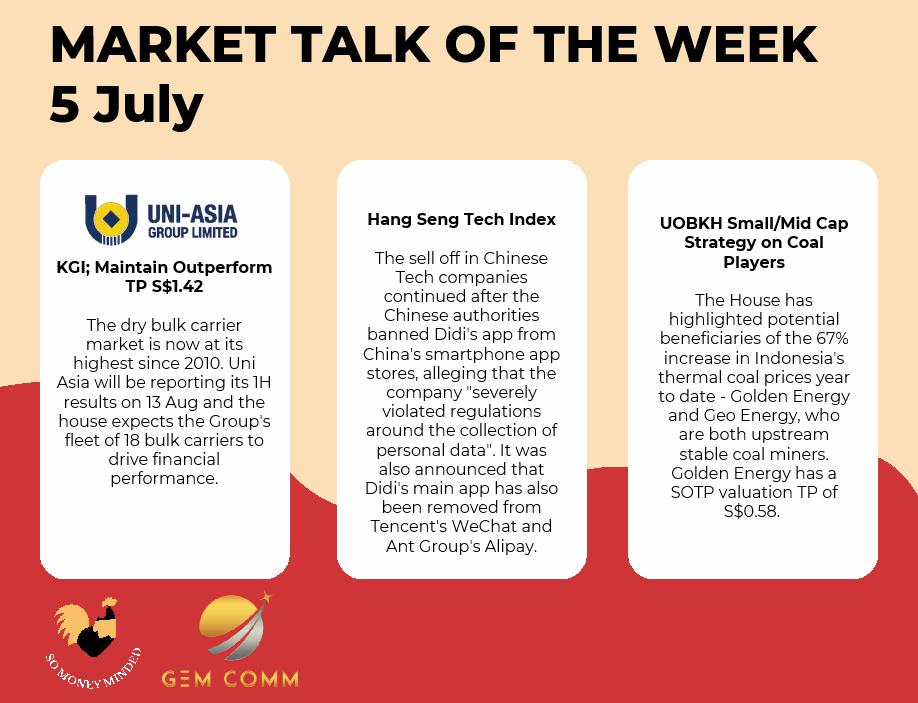 Market talk for the week (5 July)